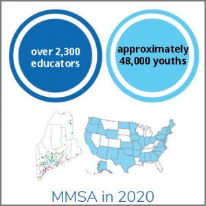 MMSA in 2020